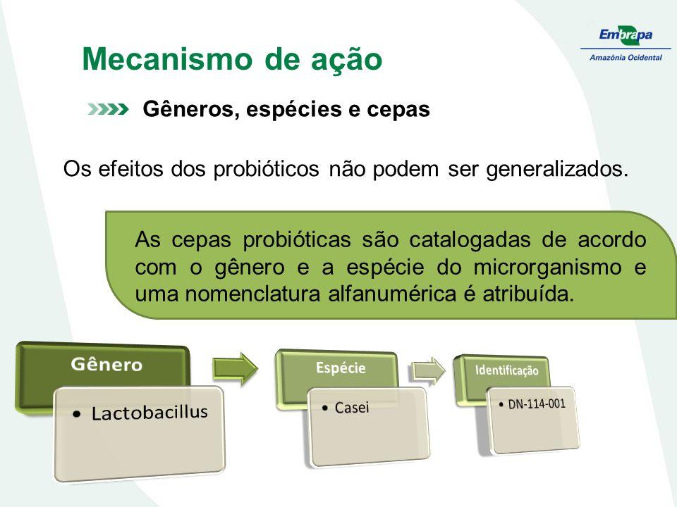 Mecanismo de ação Gêneros, espécies e cepas Os efeitos dos probióticos não podem ser generalizados. As cepas probióticas são catalogadas de acordo com