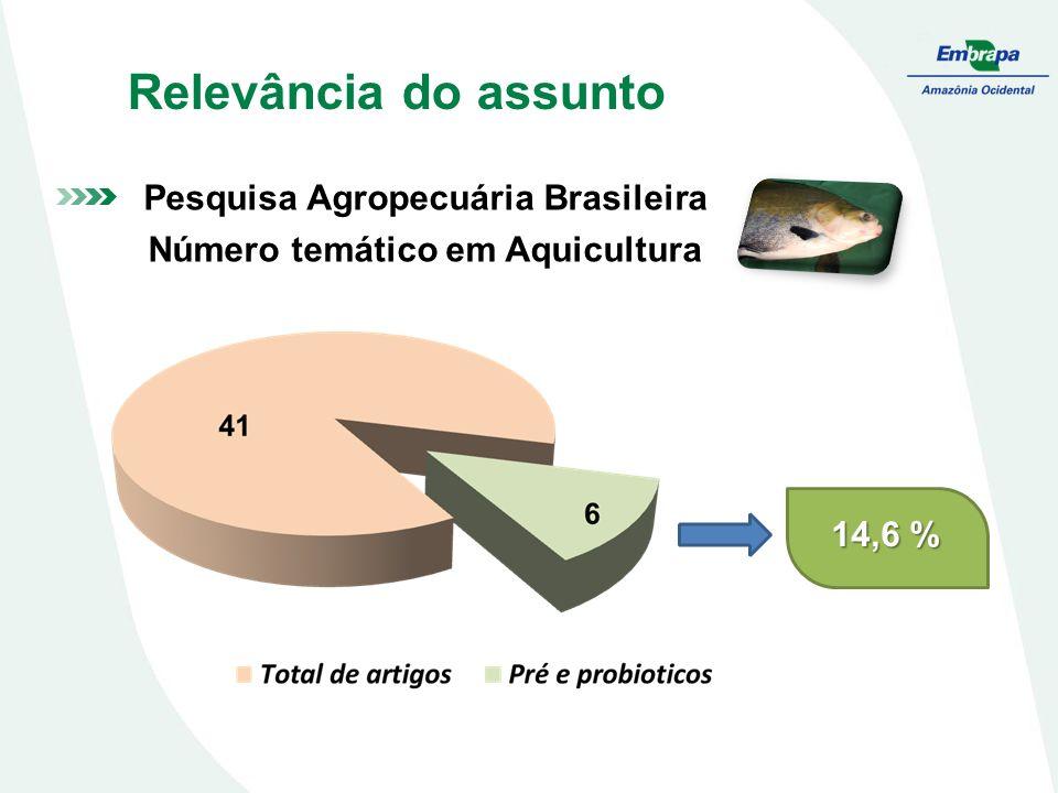 Pesquisa Agropecuária Brasileira Número temático em Aquicultura 14,6 %