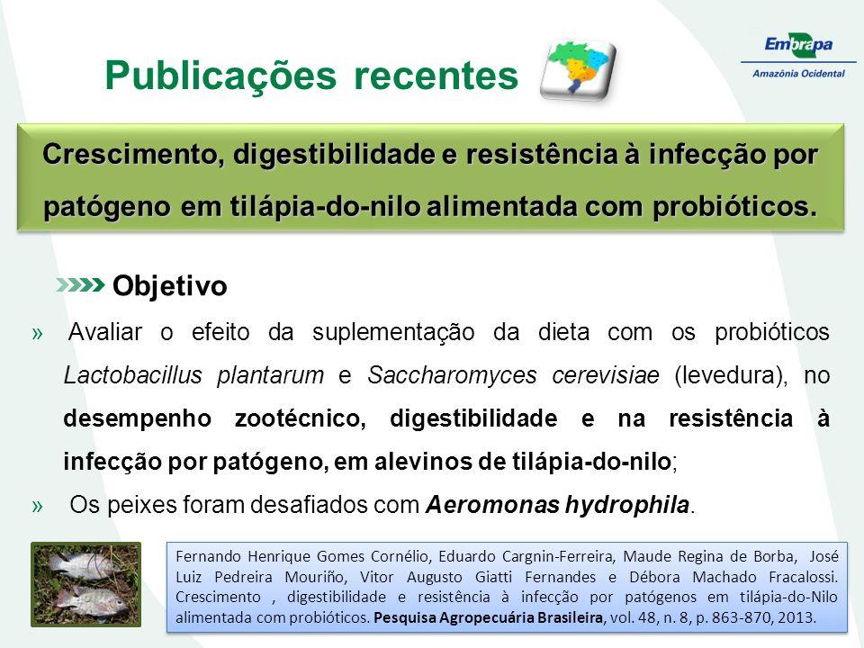 Publicações recentes Crescimento, digestibilidade e resistência à infecção por patógeno em tilápia-do-nilo alimentada com probióticos. Fernando Henriq