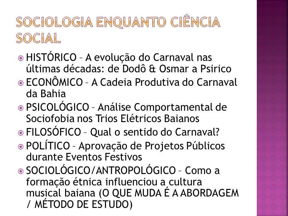HISTÓRICO – A evolução do Carnaval nas últimas décadas: de Dodô & Osmar a Psirico ECONÔMICO – A Cadeia Produtiva do Carnaval da Bahia PSICOLÓGICO – An