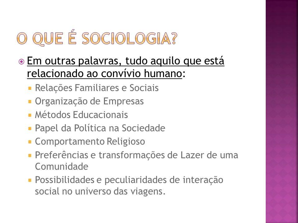 Também pode se situar socialmente através da participação em GRUPOS, INSTITUIÇÕES E CATEGORIAS SOCIAIS.