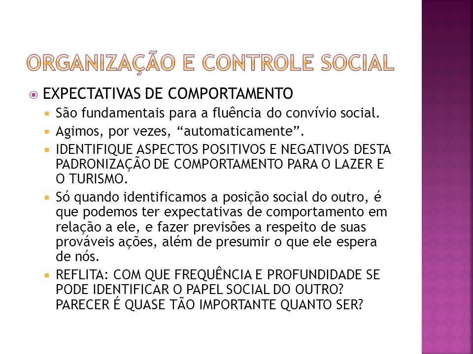 EXPECTATIVAS DE COMPORTAMENTO São fundamentais para a fluência do convívio social. Agimos, por vezes, automaticamente. IDENTIFIQUE ASPECTOS POSITIVOS