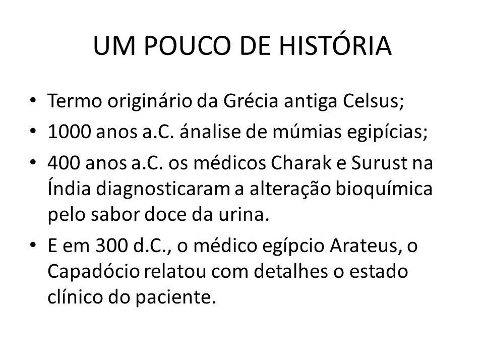 UM POUCO DE HISTÓRIA Termo originário da Grécia antiga Celsus; 1000 anos a.C.