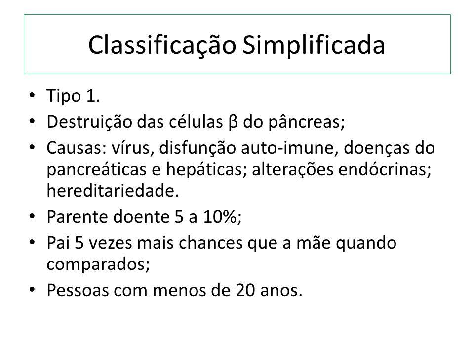 Classificação Simplificada Tipo 1.