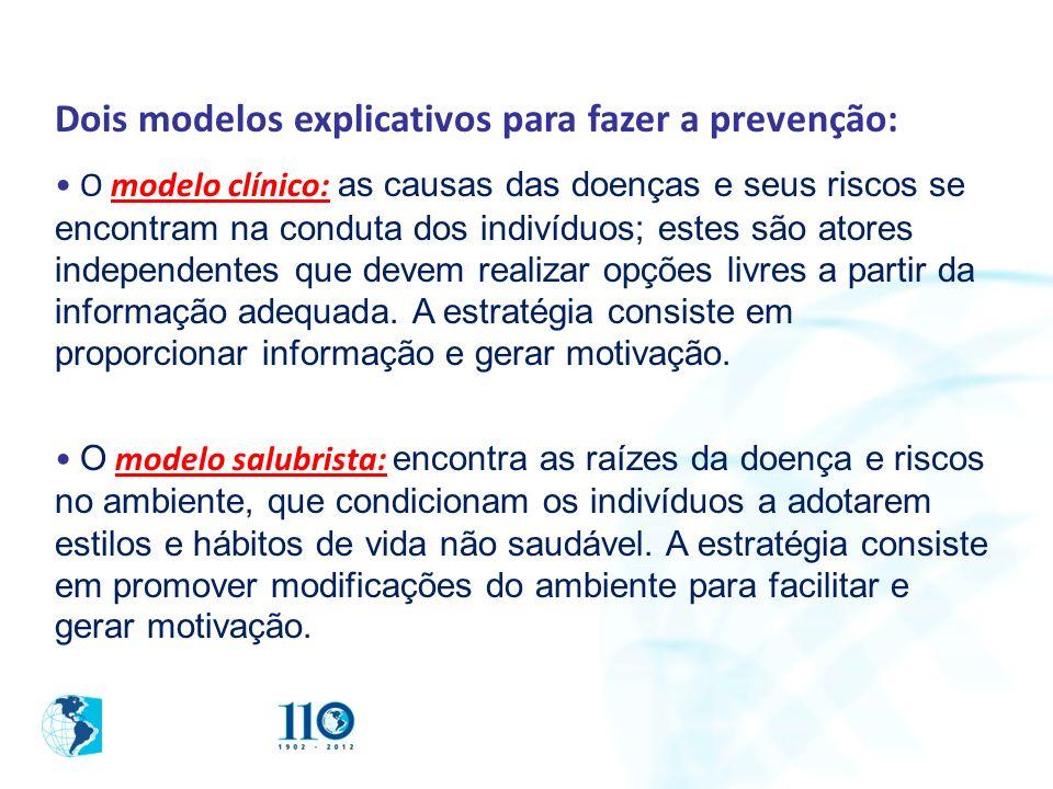 Dois modelos explicativos para fazer a prevenção: O modelo clínico: as causas das doenças e seus riscos se encontram na conduta dos indivíduos; estes