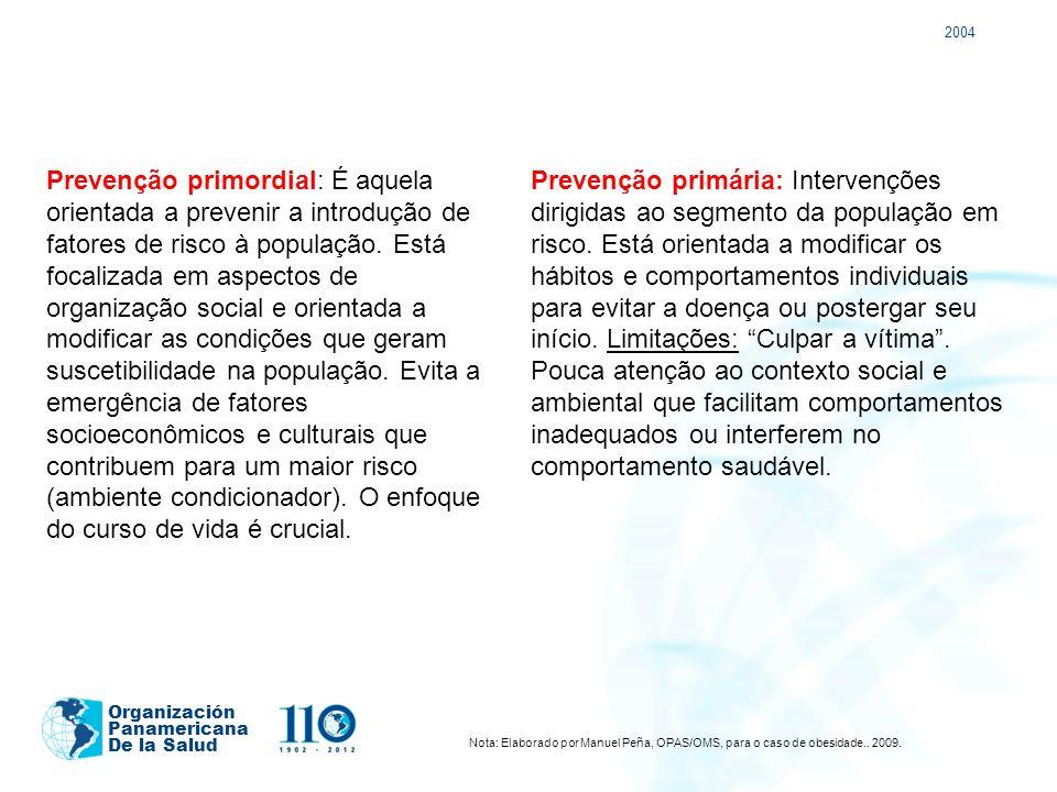 2004 Organización Panamericana De la Salud Prevenção primordial: É aquela orientada a prevenir a introdução de fatores de risco à população. Está foca