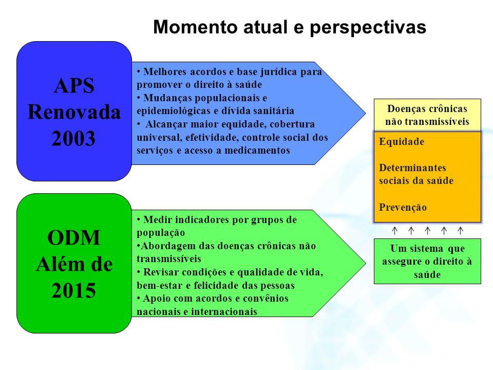APS Renovada 2003 Melhores acordos e base jurídica para promover o direito à saúde Mudanças populacionais e epidemiológicas e dívida sanitária Alcança