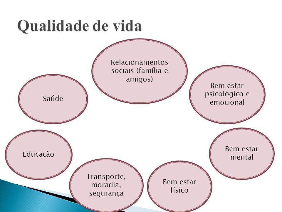 Saúde Relacionamentos sociais (família e amigos) Bem estar psicológico e emocional Bem estar mental Bem estar físico Transporte, moradia, segurança Ed