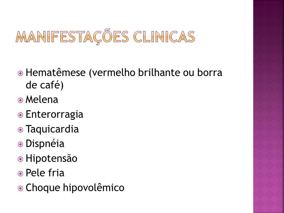 Hematêmese (vermelho brilhante ou borra de café) Melena Enterorragia Taquicardia Dispnéia Hipotensão Pele fria Choque hipovolêmico