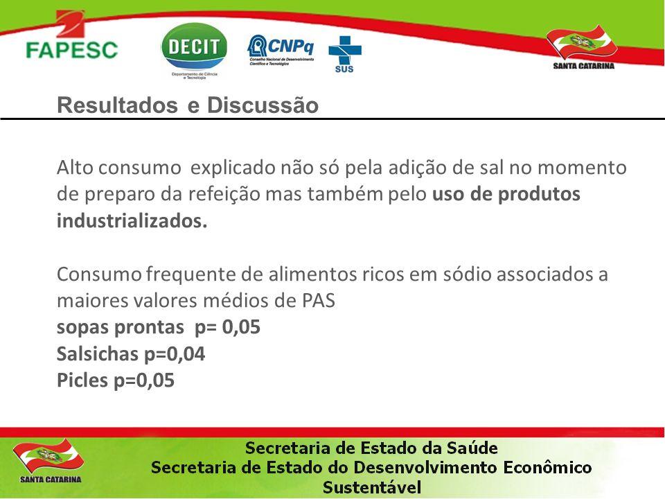 Resultados e Discussão Alto consumo explicado não só pela adição de sal no momento de preparo da refeição mas também pelo uso de produtos industrializ