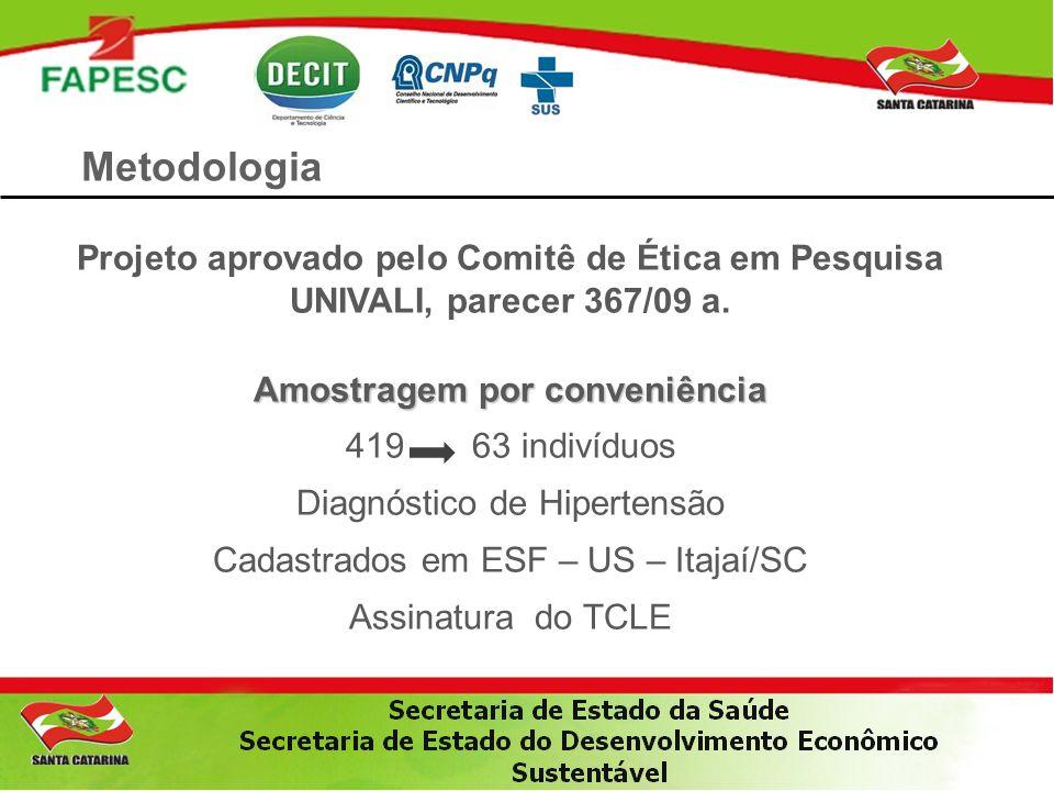 Metodologia Questionário estruturado: identificação, condições socioeconômicas e estilo de vida.