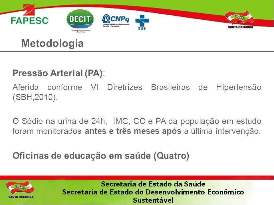 Metodologia Pressão Arterial (PA): Aferida conforme VI Diretrizes Brasileiras de Hipertensão (SBH,2010). O Sódio na urina de 24h, IMC, CC e PA da popu