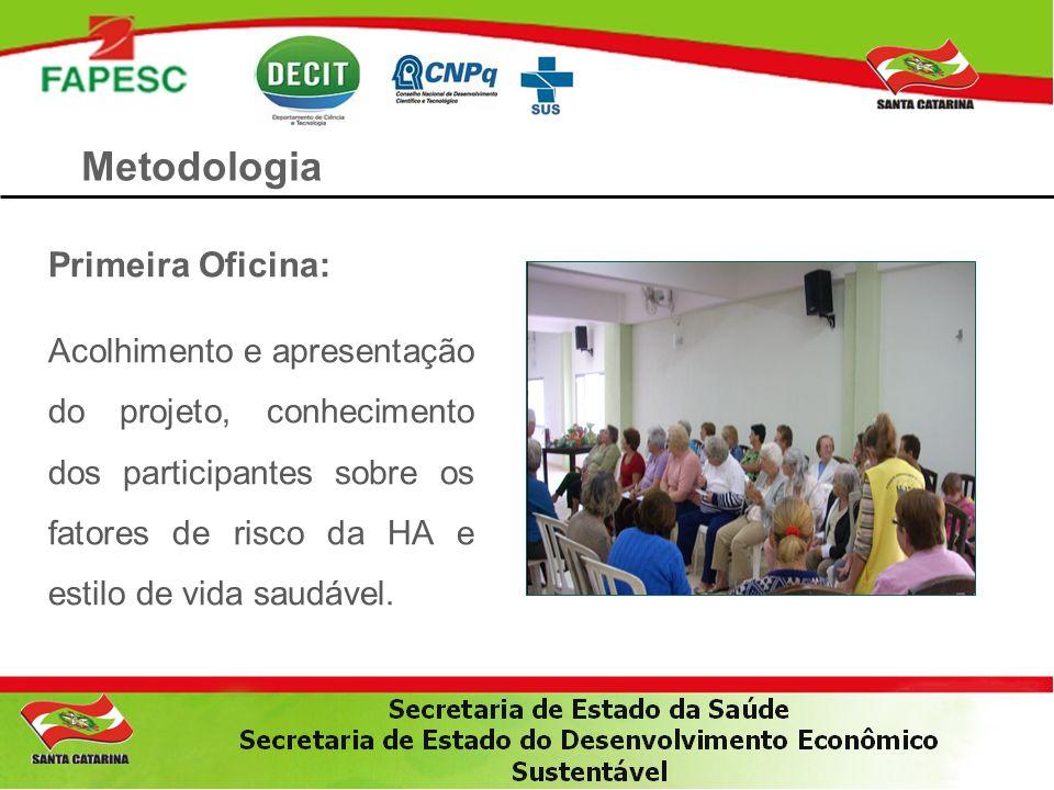Metodologia Segunda Oficina: Informações sobre HA e seus fatores de risco; Importância de sua prevenção e controle; Orientações sobre estilo de vida saudável; Importância da alimentação no controle da HA.