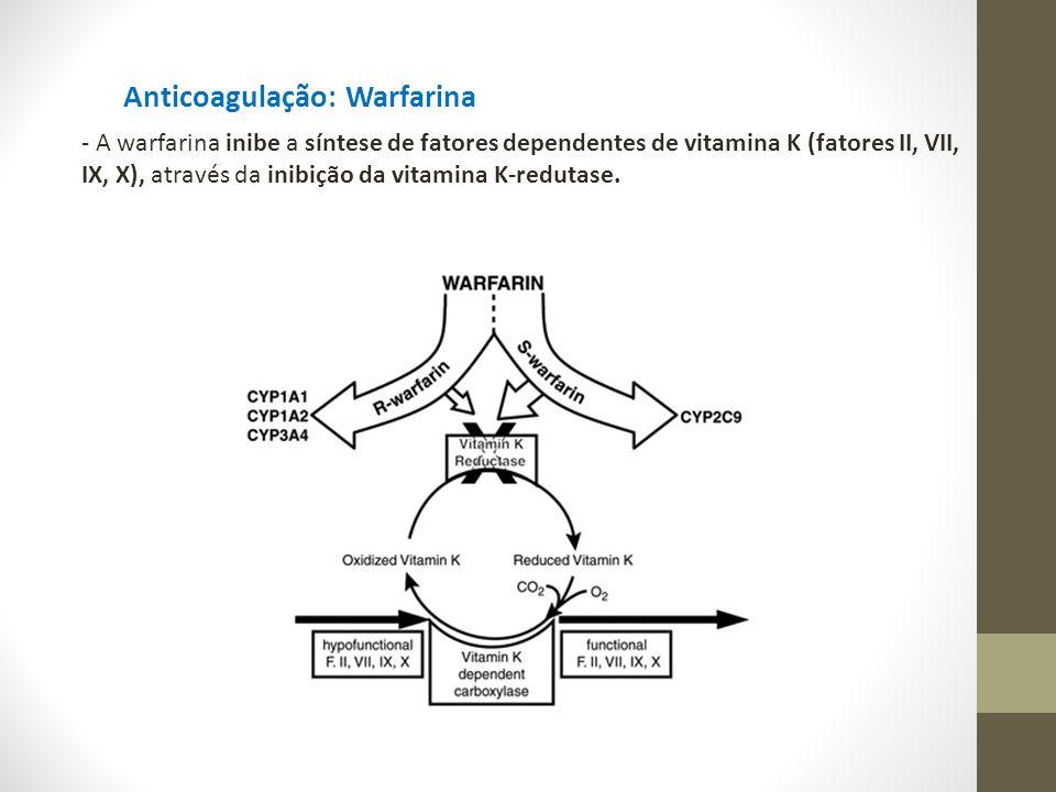 Anticoagulação: Warfarina - A warfarina inibe a síntese de fatores dependentes de vitamina K (fatores II, VII, IX, X), através da inibição da vitamina