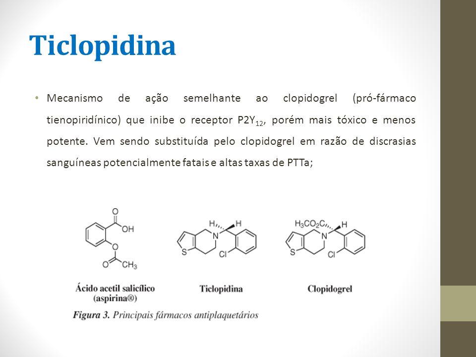 Ticlopidina Mecanismo de ação semelhante ao clopidogrel (pró-fármaco tienopiridínico) que inibe o receptor P2Y 12, porém mais tóxico e menos potente.