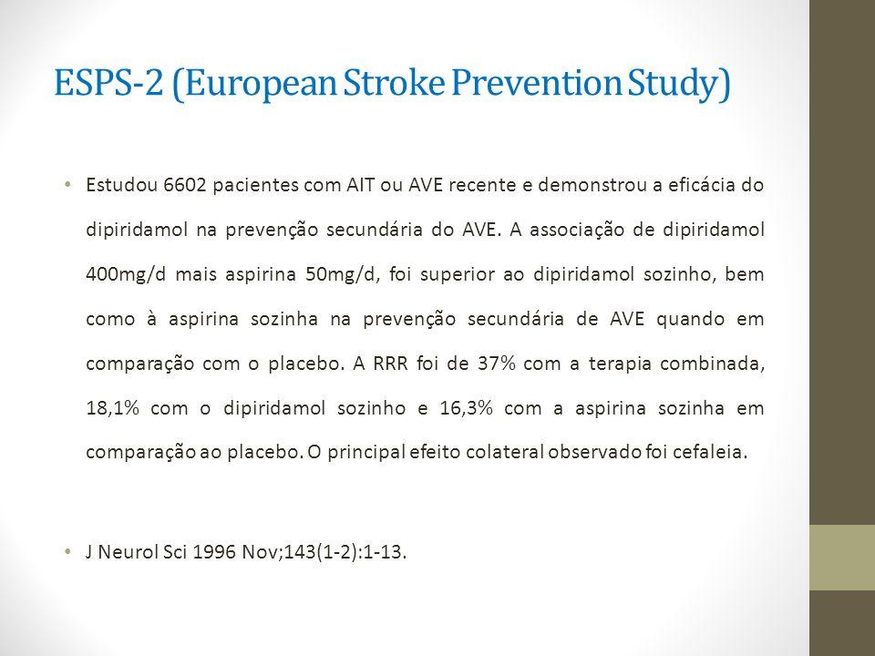 ESPS-2 (European Stroke Prevention Study) Estudou 6602 pacientes com AIT ou AVE recente e demonstrou a eficácia do dipiridamol na prevenção secundária