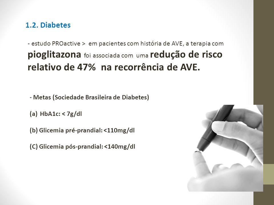 1.2. Diabetes - estudo PROactive > em pacientes com história de AVE, a terapia com pioglitazona foi associada com uma redução de risco relativo de 47%