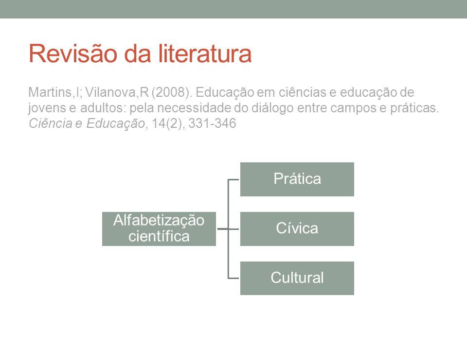 Revisão da literatura Martins,I; Vilanova,R (2008). Educação em ciências e educação de jovens e adultos: pela necessidade do diálogo entre campos e pr