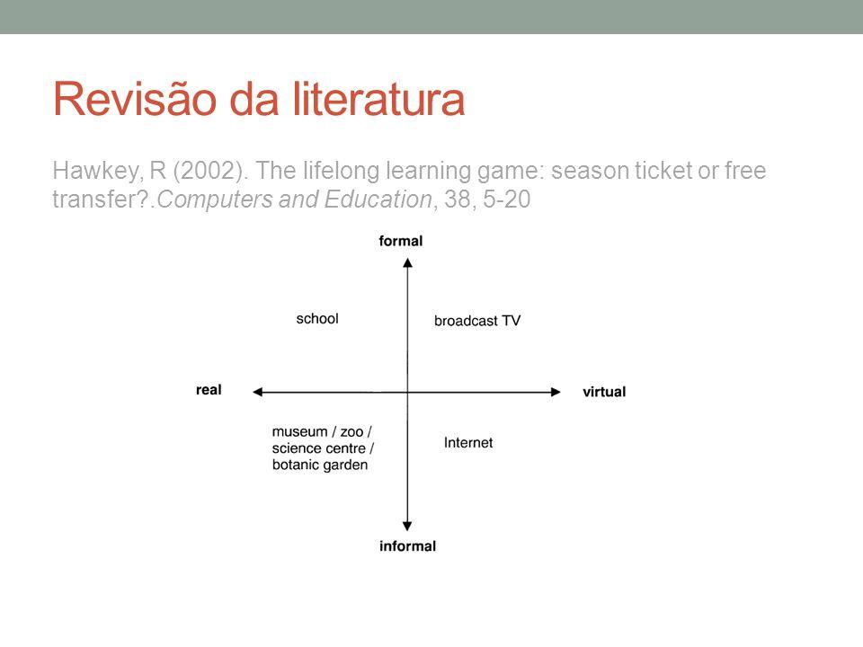 Revisão da literatura Hawkey, R (2002). The lifelong learning game: season ticket or free transfer?.Computers and Education, 38, 5-20
