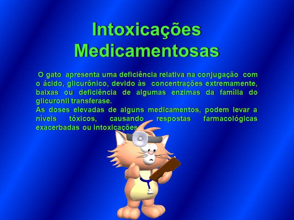 feito em Intoxicações Medicamentosas O gato apresenta uma deficiência relativa na conjugação com o ácido, glicurônico, devido às concentrações extrema