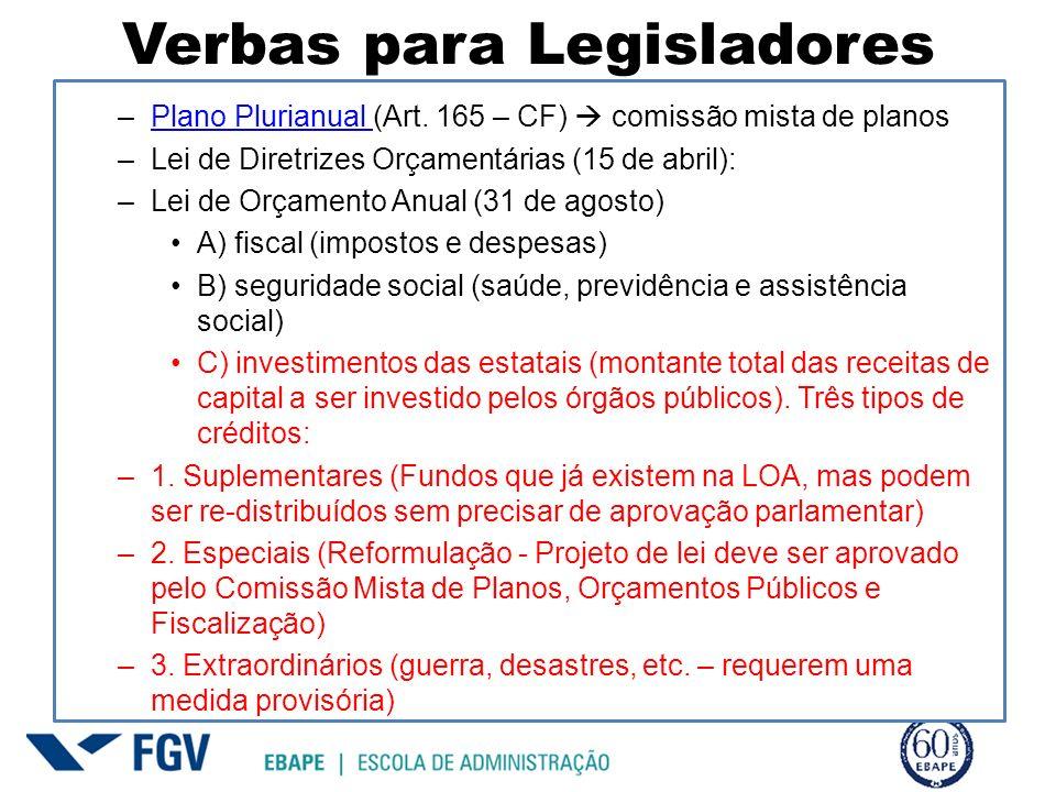 Verbas para Legisladores –Plano Plurianual (Art.