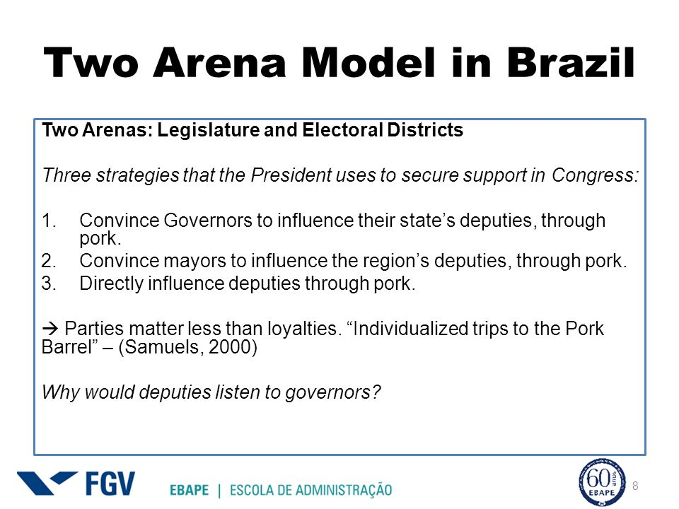 Two Arena Model in Brazil Two Arenas: Legislature and Electoral Districts Three strategies that the President uses to secure support in Congress: 1.Co