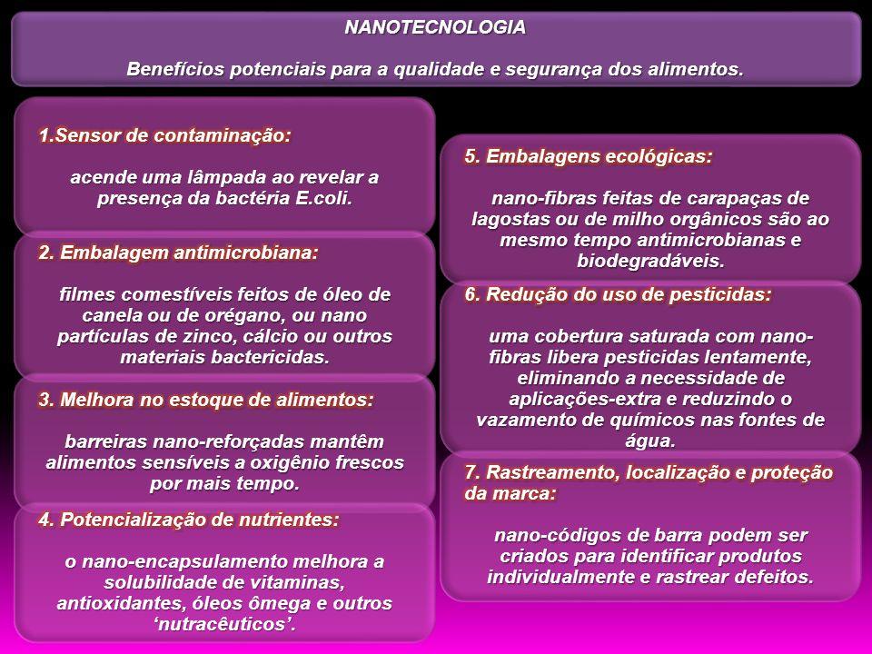 NANOTECNOLOGIA Benefícios potenciais para a qualidade e segurança dos alimentos.
