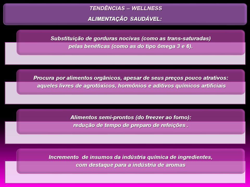 TENDÊNCIAS – WELLNESS TENDÊNCIAS – WELLNESS ALIMENTAÇÃO SAUDÁVEL: Substituição de gorduras nocivas (como as trans-saturadas) pelas benéficas (como as