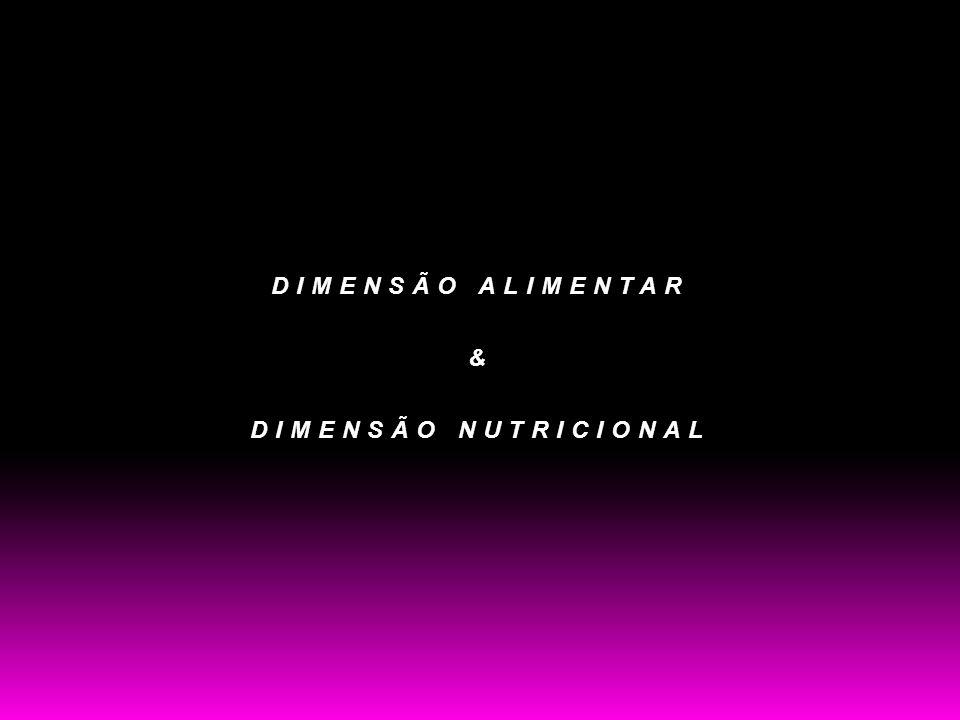 A DIMENSÃO ALIMENTAR - Produção e disponibilidade de alimentos deve ser: A DIMENSÃO NUTRICIONAL - Incorpora as relações entre o homem e o alimento, implicando na: