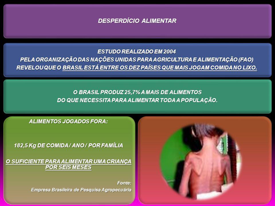 Pnad A fome brasileira tem uma identidade nordestina, rural, pobre, negra e de baixa escolaridade.