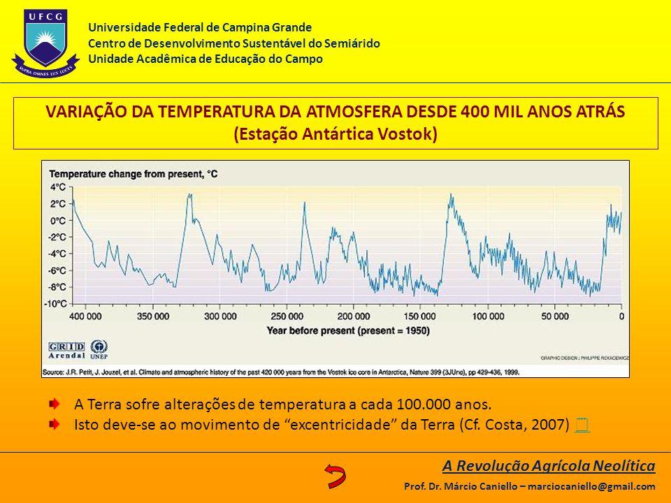 VARIAÇÃO DA TEMPERATURA DA ATMOSFERA DESDE 400 MIL ANOS ATRÁS (Estação Antártica Vostok) A Revolução Agrícola Neolítica Prof. Dr. Márcio Caniello – ma