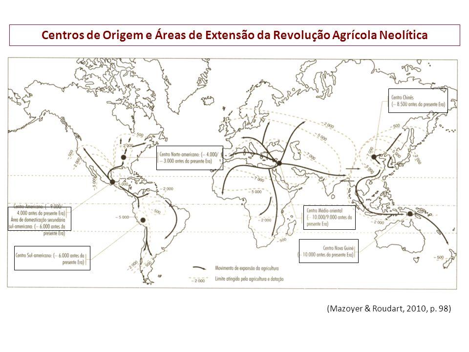 Centros de Origem e Áreas de Extensão da Revolução Agrícola Neolítica (Mazoyer & Roudart, 2010, p.