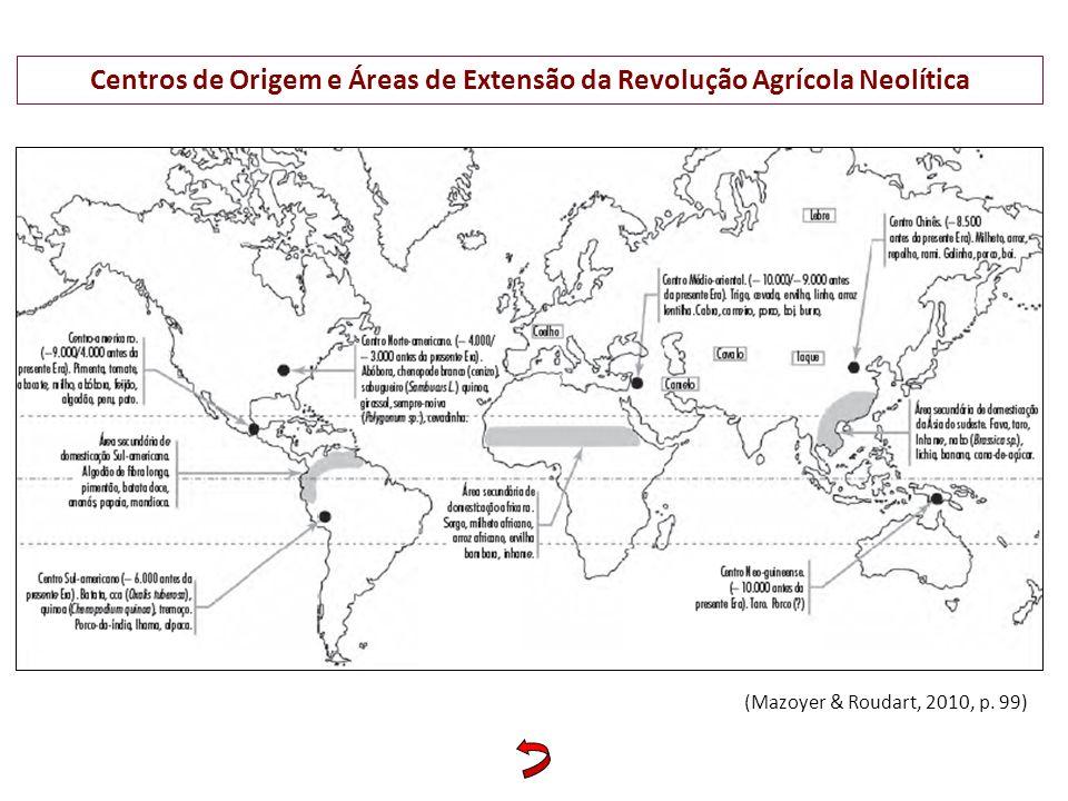 Centros de Origem e Áreas de Extensão da Revolução Agrícola Neolítica (Mazoyer & Roudart, 2010, p. 99)