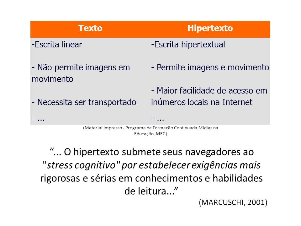TextoHipertexto -Escrita linear - Não permite imagens em movimento - Necessita ser transportado -... -Escrita hipertextual - Permite imagens e movimen
