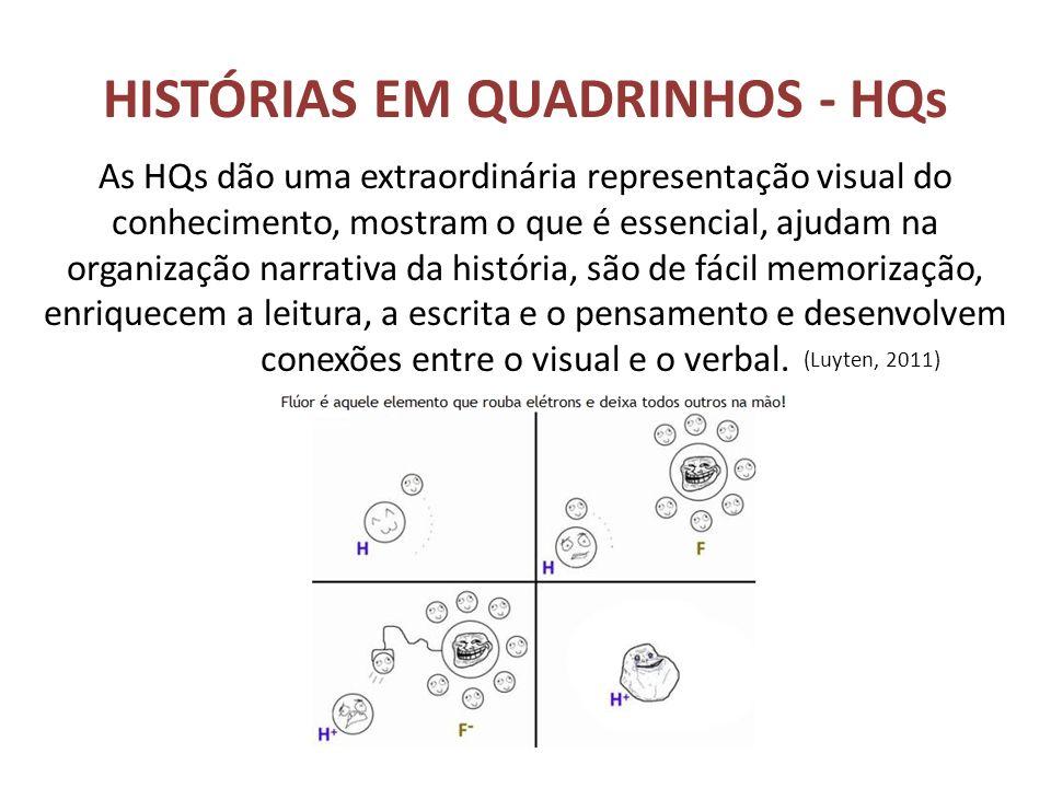 HISTÓRIAS EM QUADRINHOS - HQs As HQs dão uma extraordinária representação visual do conhecimento, mostram o que é essencial, ajudam na organização nar