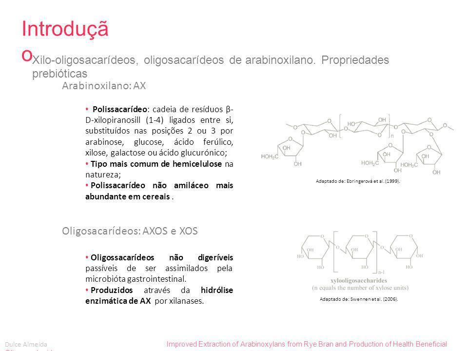 Dulce Almeida Improved Extraction of Arabinoxylans from Rye Bran and Production of Health Beneficial Oligosaccharides Métodos, resultados e discussão RESUMINDO… Hidrólise enzimática