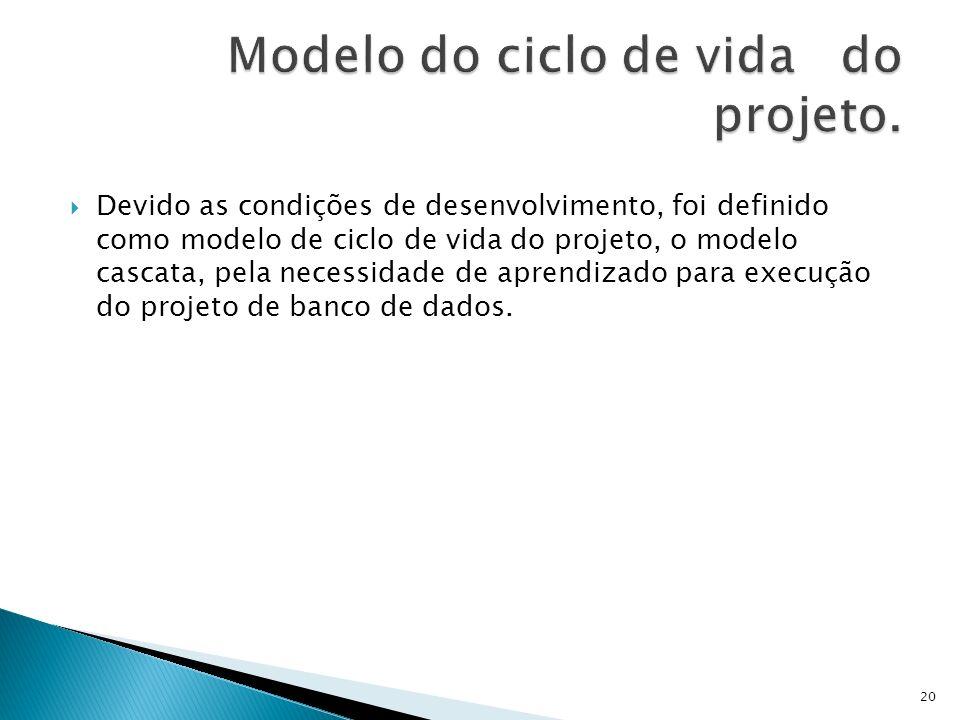 Devido as condições de desenvolvimento, foi definido como modelo de ciclo de vida do projeto, o modelo cascata, pela necessidade de aprendizado para e