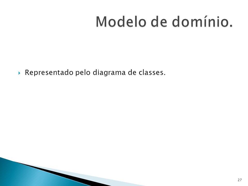 Representado pelo diagrama de classes. 27