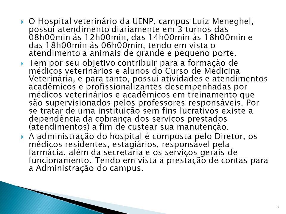 O Hospital veterinário da UENP, campus Luiz Meneghel, possui atendimento diariamente em 3 turnos das 08h00min às 12h00min, das 14h00min às 18h00min e