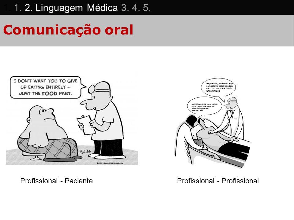 Comunicação oral Profissional - Paciente Profissional - Profissional 1. 1. 2. Linguagem Médica 3. 4. 5.