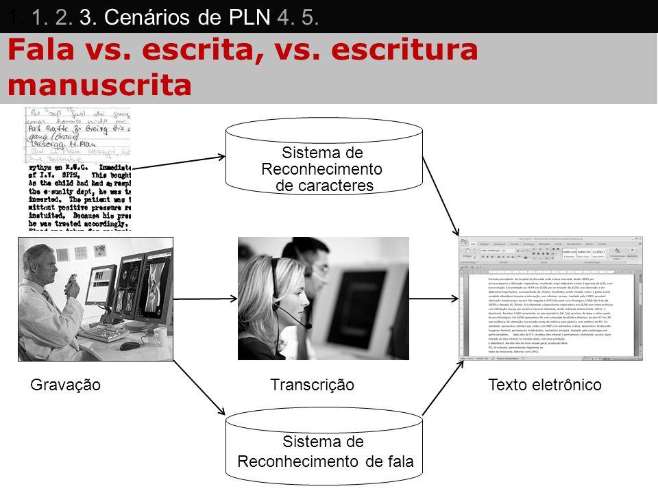 Gravação Transcrição Texto eletrônico Fala vs. escrita, vs. escritura manuscrita Sistema de Reconhecimento de fala Sistema de Reconhecimento de caract