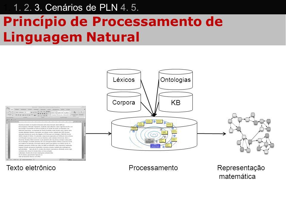 Princípio de Processamento de Linguagem Natural Texto eletrônico Processamento Representação matemática Léxicos Corpora Ontologias KB 1. 1. 2. 3. Cená