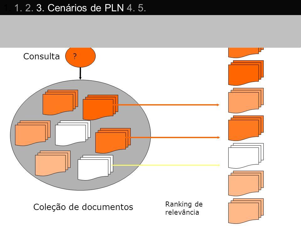 Ranking de relevância ? Coleção de documentos Consulta Recuperação de documentos 1. 1. 2. 3. Cenários de PLN 4. 5.