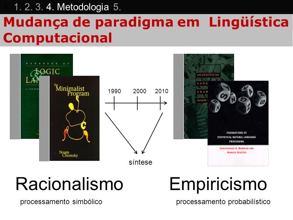 Mudança de paradigma em Lingüística Computacional RacionalismoEmpiricismo 1990 2000 2010 processamento simbólico processamento probabilístico síntese