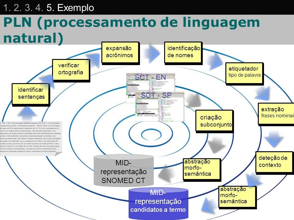 PLN (processamento de linguagem natural) identificar sentenças verificar ortografia expansão acrônimos identificação de nomes etiquetador tipo de pala