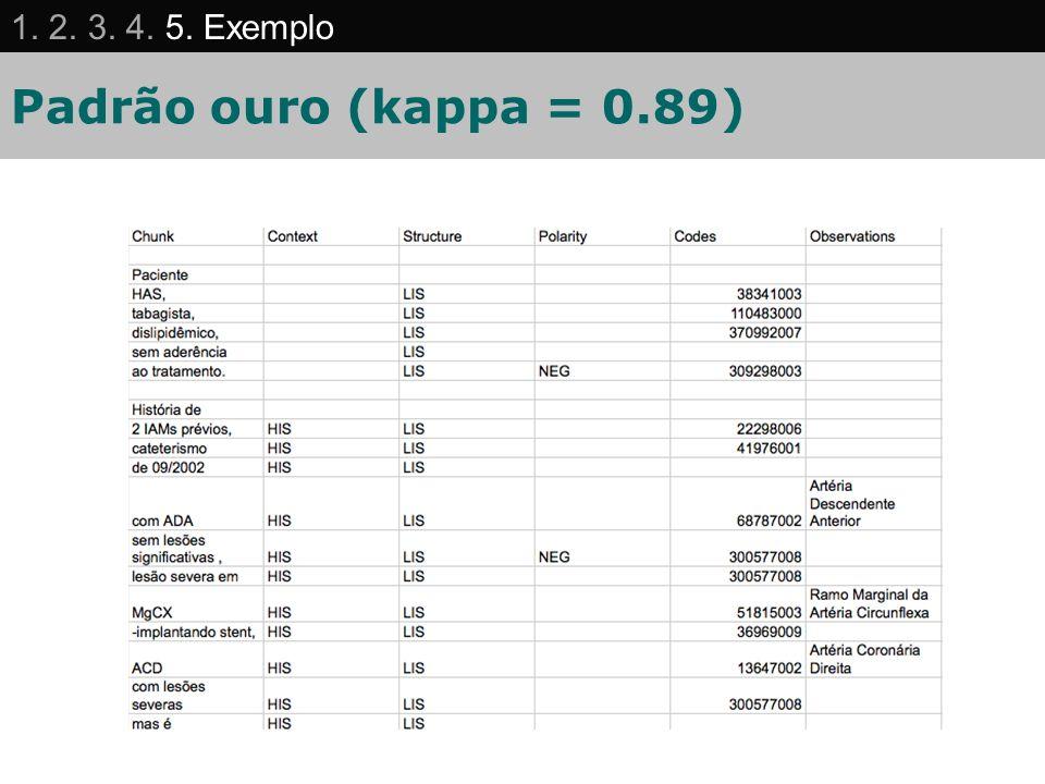 Padrão ouro (kappa = 0.89) 1. 2. 3. 4. 5. Exemplo