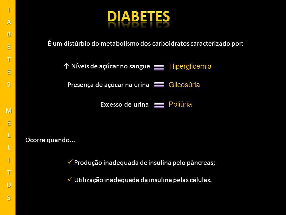 É um distúrbio do metabolismo dos carboidratos caracterizado por: Níveis de açúcar no sangueHiperglicemia Presença de açúcar na urinaGlicosúria Ocorre