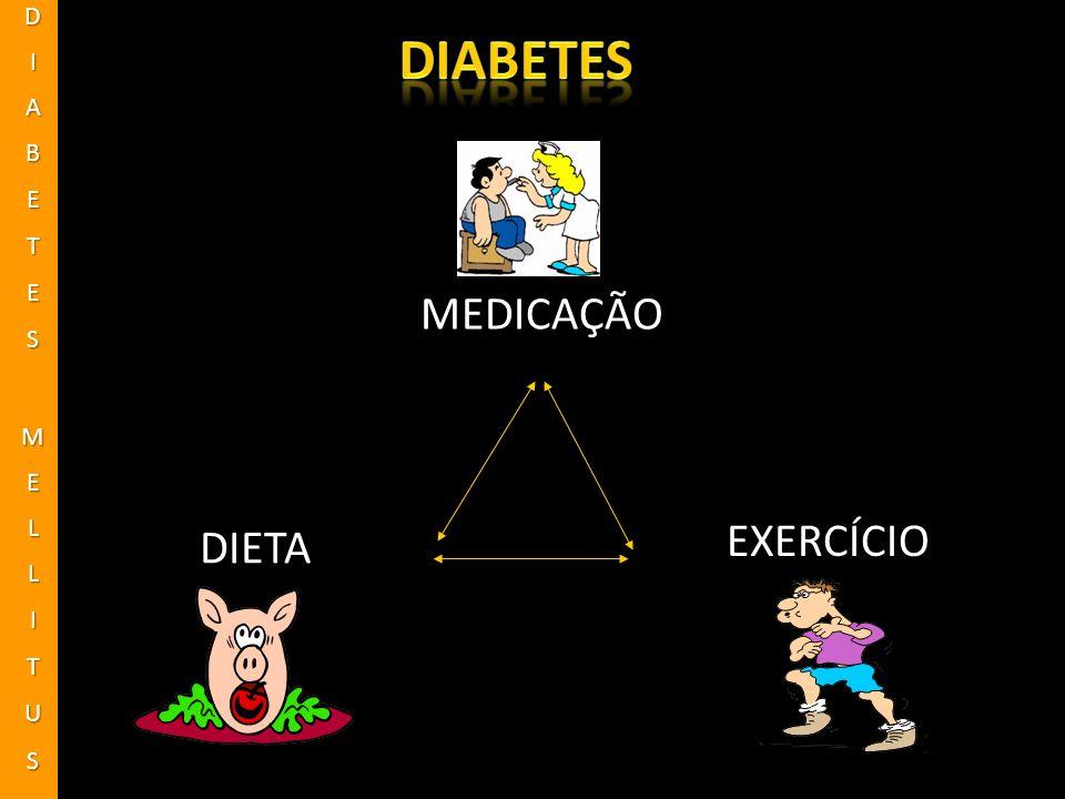 DIETA MEDICAÇÃO EXERCÍCIO
