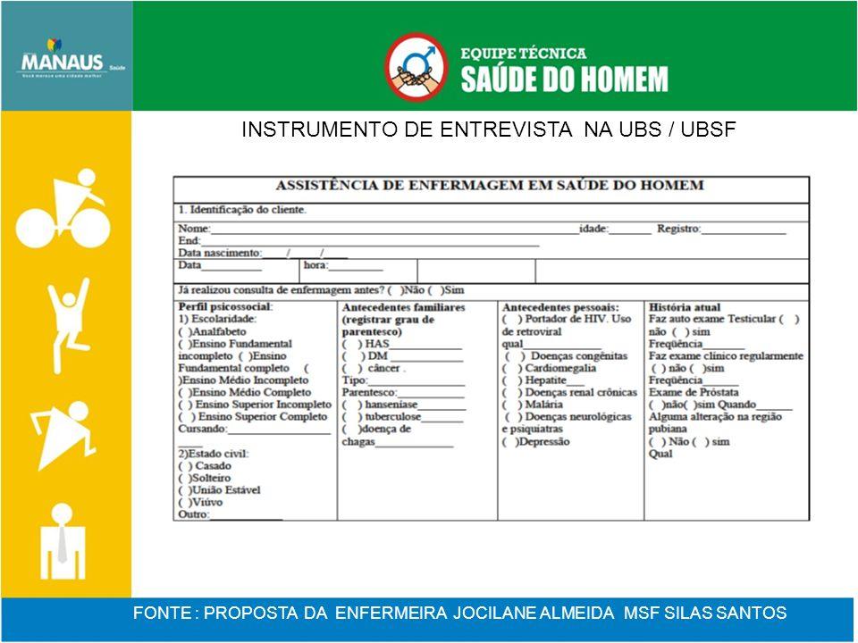 INSTRUMENTO DE ENTREVISTA NA UBS / UBSF FONTE : PROPOSTA DA ENFERMEIRA JOCILANE ALMEIDA MSF SILAS SANTOS