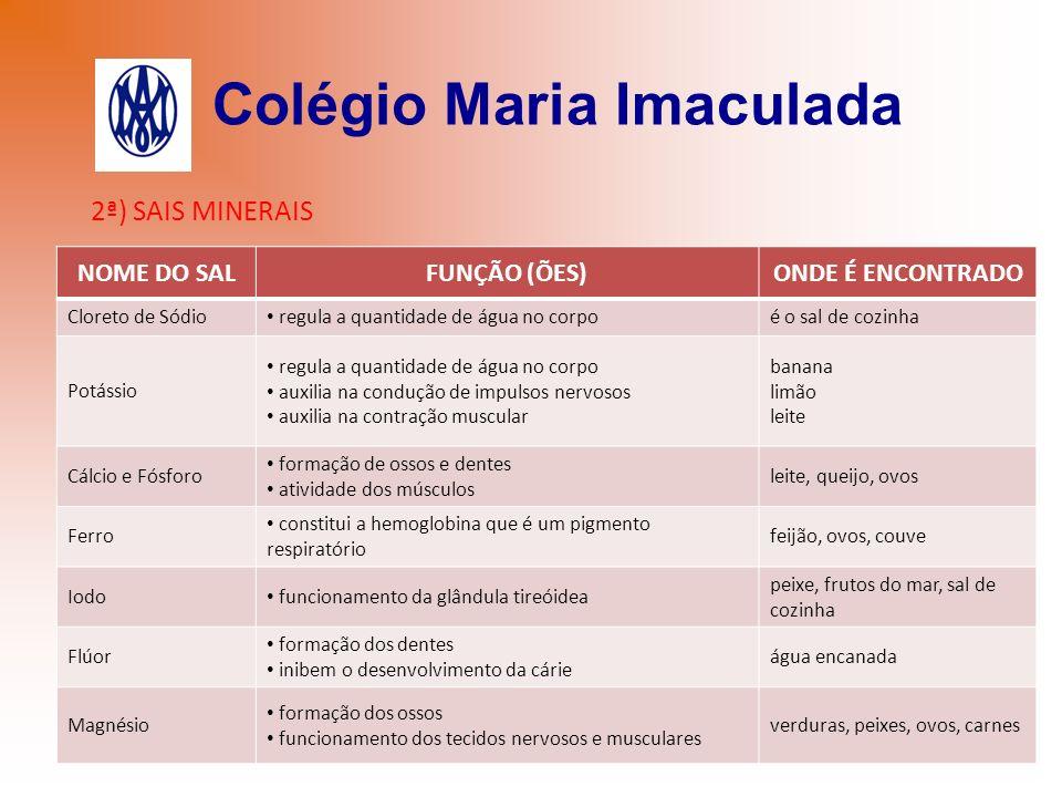Colégio Maria Imaculada 2ª) SAIS MINERAIS NOME DO SALFUNÇÃO (ÕES)ONDE É ENCONTRADO Cloreto de Sódio regula a quantidade de água no corpoé o sal de coz